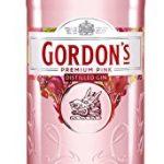 GONRDOS PINK